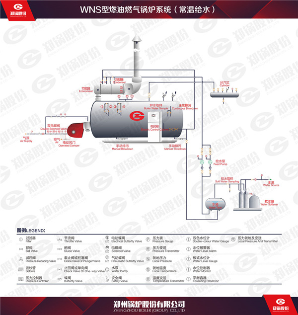 10 ton 12.75 kgf/cm² wns series oil and gas boiler structure