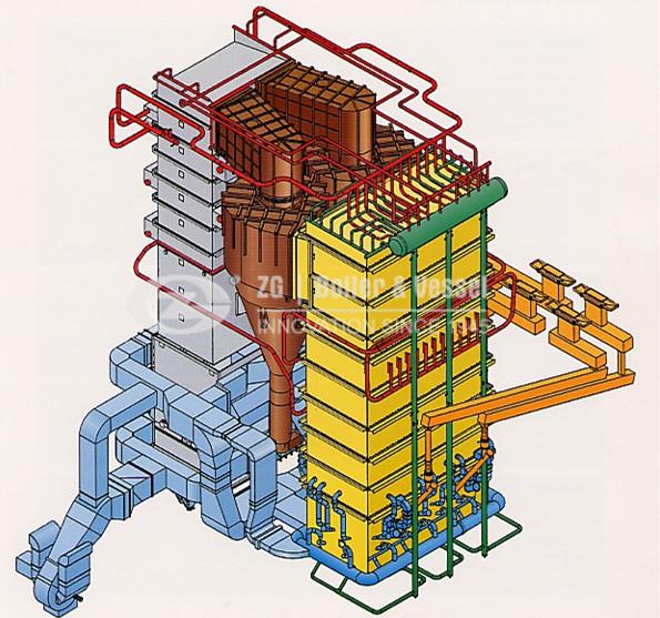 CFB boiler technology