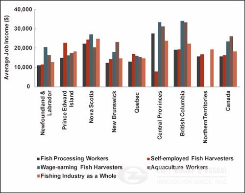 fish industry status_副本.jpg