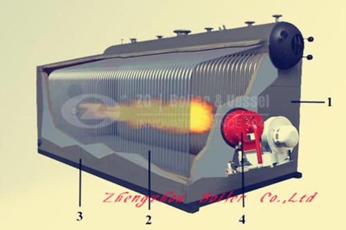 oil gas fired horizontal fire tube boiler manufacturer