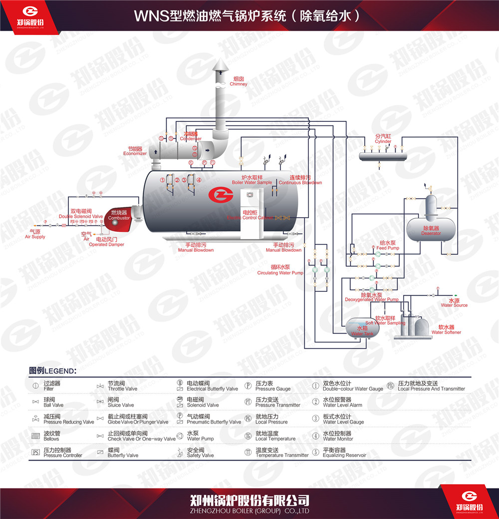 oil and gas boiler system